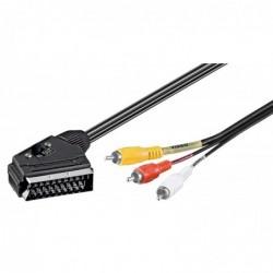 GOOBAY Câble adaptateur...