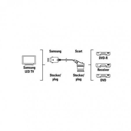 HAMA Adaptateur Spécial TV LED Samsung Péritel F- Connecteur Samsung Mâle (Pas HDMI)