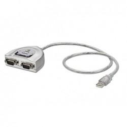 LINDY Convertisseur USB...