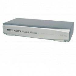 LINDY Switch KVM HDMI PRO...