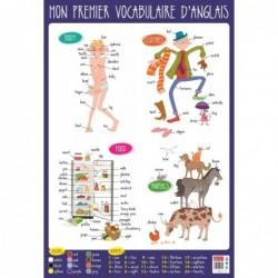 BOUCHUT Poster pédagogique...