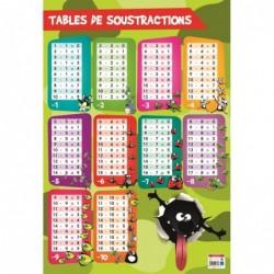 """BOUCHUT Poster pédagogique """"Soustractions"""" 52 x 76 cm"""