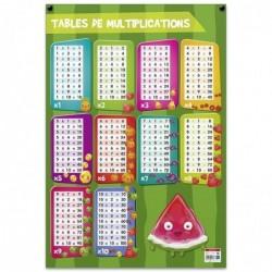 """BOUCHUT Poster pédagogique """"Multiplications"""" 52 x 76 cm"""